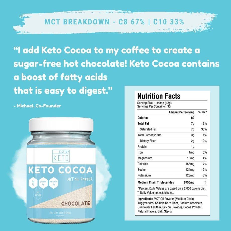 Kiss my Keto Cocoa Powder closeup of the label