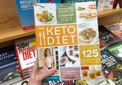 The Best Keto Products To Buy Online Shop Groceries More