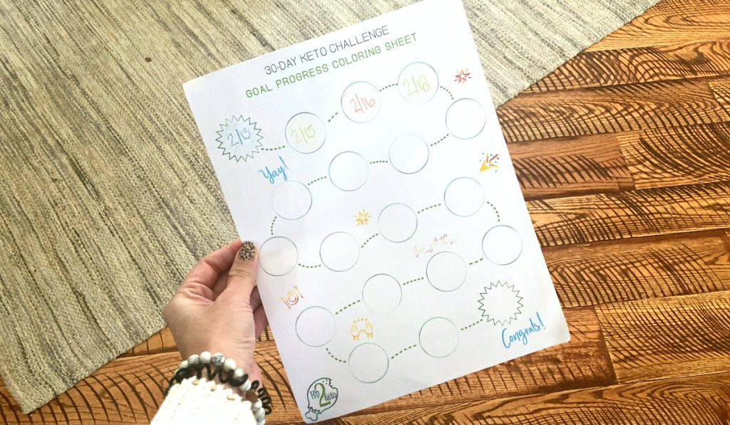 keto challenge coloring sheet shaded for exercises and dates