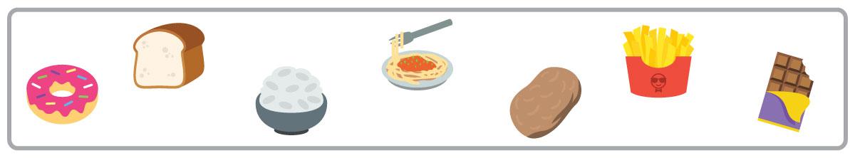 keto food pyramid — foods to avoid