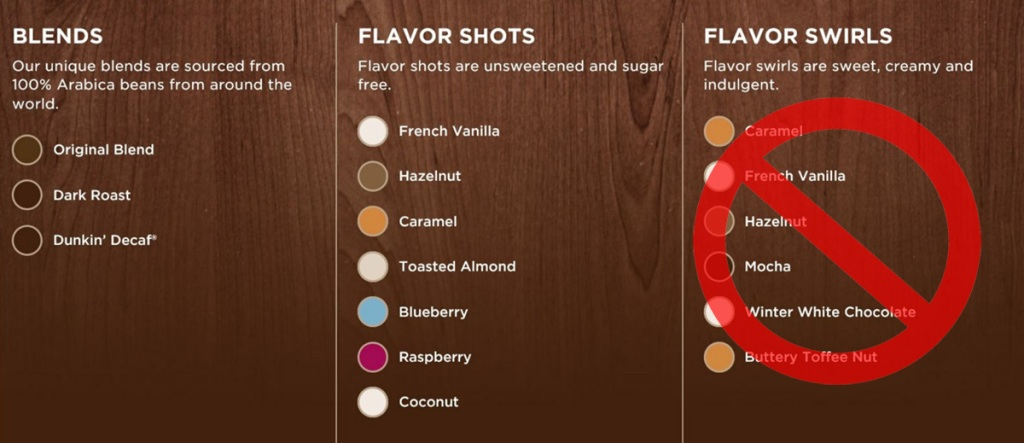 Dunkin Flavor Shots Graphic