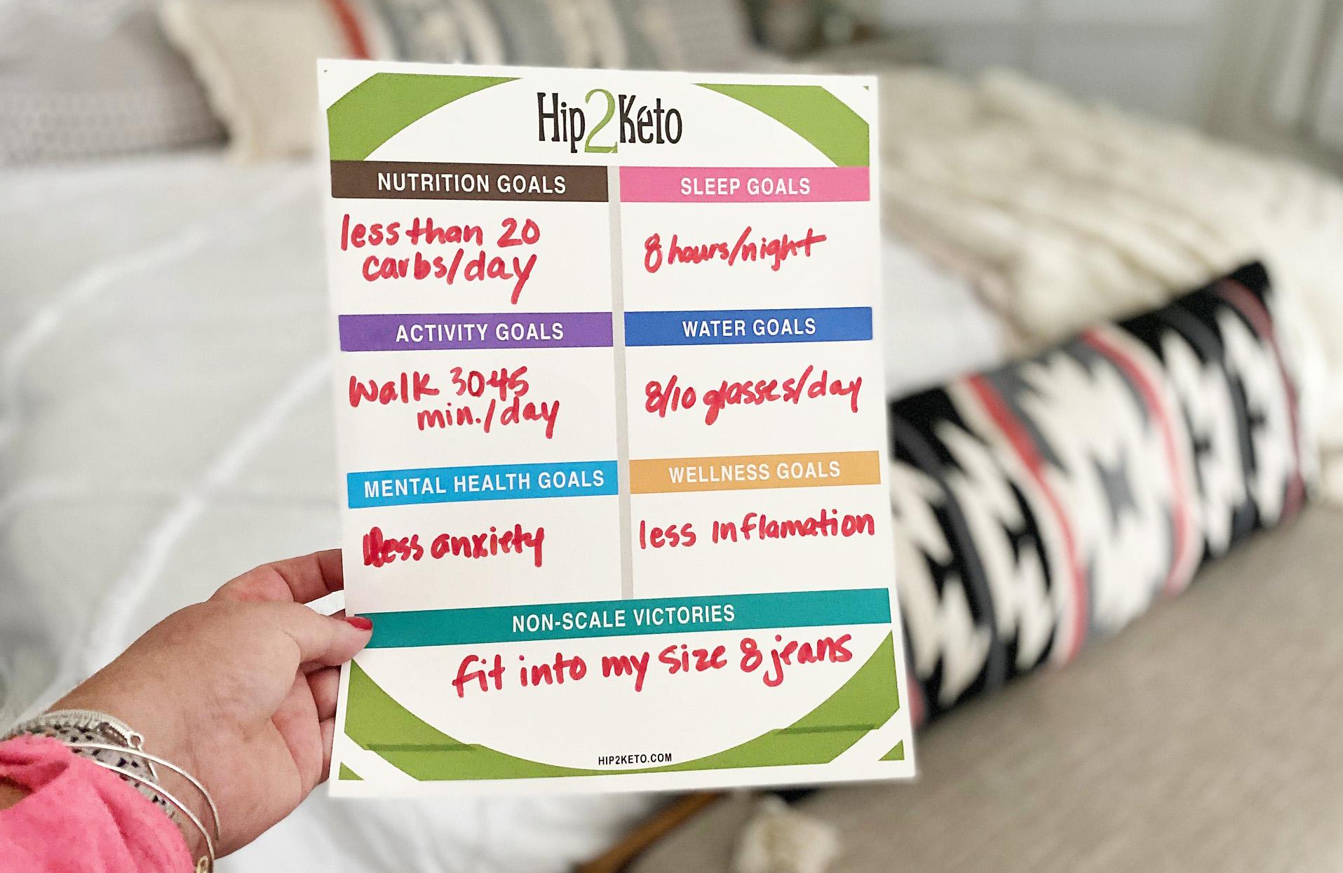 hip2keto printable goal setting worksheet
