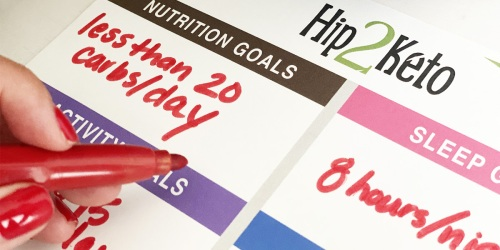Print Our Keto Goal Setting Worksheet to Track Your Success!